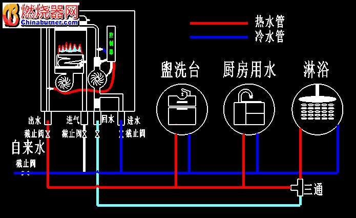 零冷水热水器水路系统图图片